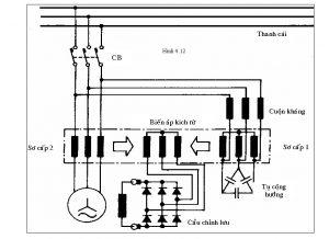 nguyên lý hoạt động máy biến áp 3 pha