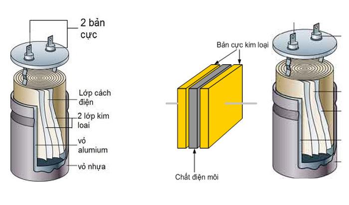 cấu tạo của tụ điện
