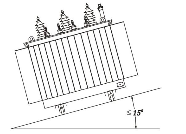 máy biến áp phân phối 3 pha